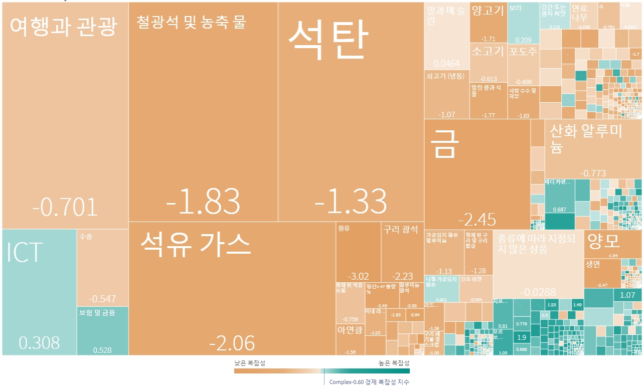 economy-austrail.jpg