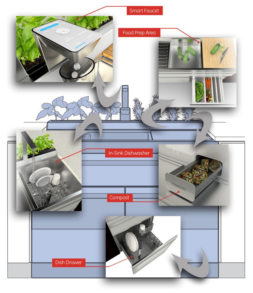 Everything-But-Kitchen-Sink4-887x1024.jpg