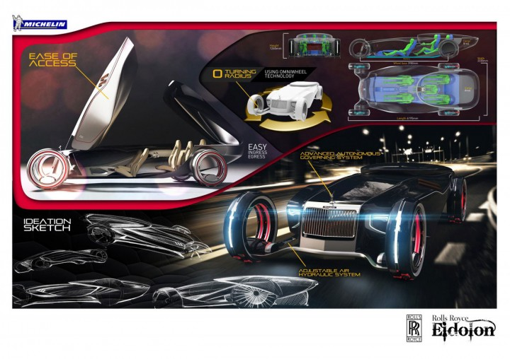 Rolls-Royce-Eidolon-2030-Concept-Design-Board-02-720x508.jpg