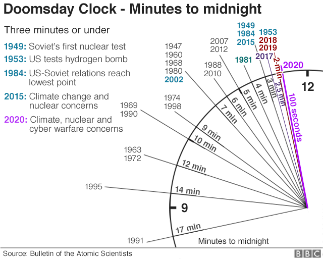 doomsday_clock_hour_clock640-nc.png
