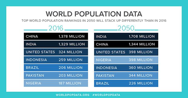 세계인구 순위.jpg