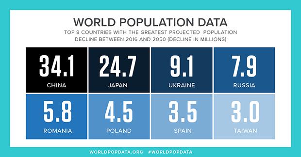 인구 감소 순위.jpg