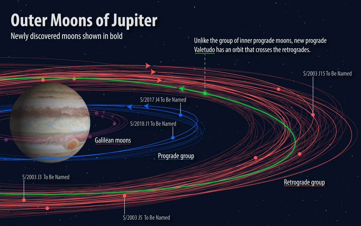 jupiter moons orbit_revisedfornamingcontest-01.png