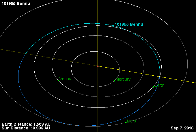 Bennu_Orbit.png