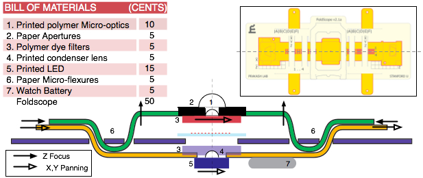 Figure4-Foldscope-cross-section.jpg