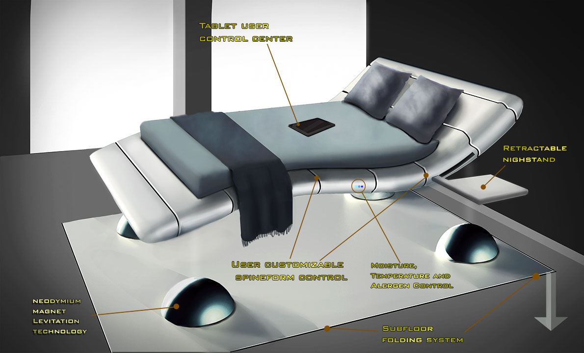 Carpetright-Bed-of-the-Future.jpg