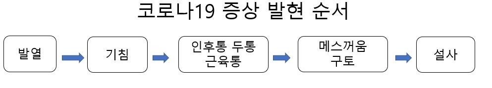 order1-1.jpg