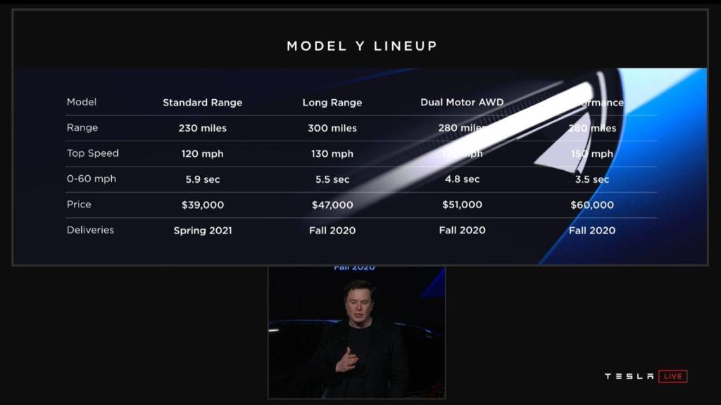 Model-Y-lineup-Tesla-1024x576.jpg