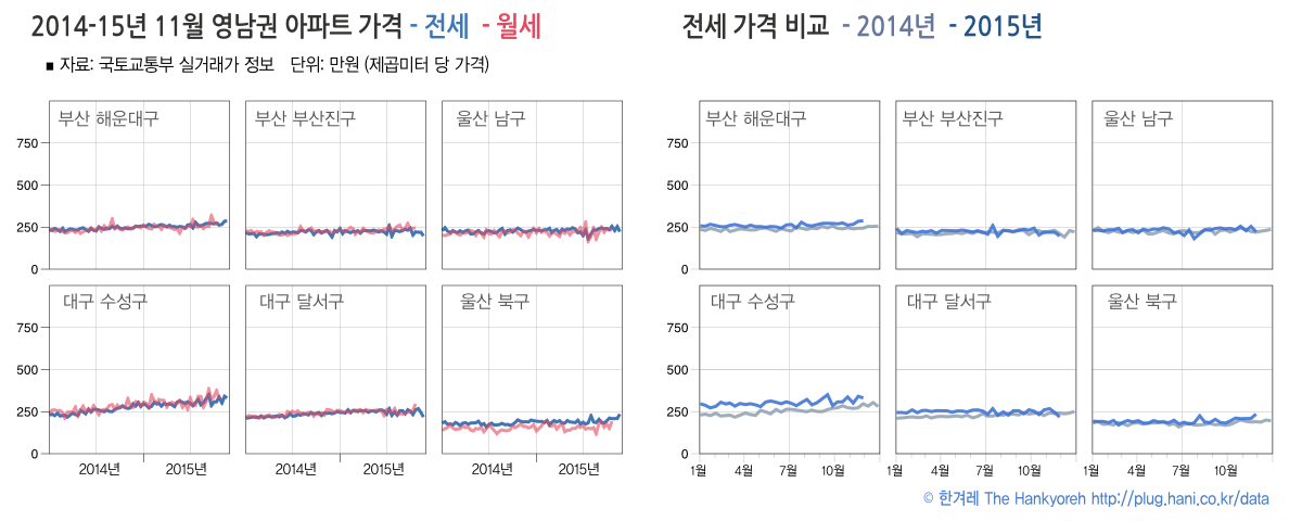 busan-2015-rent-price-big.jpg