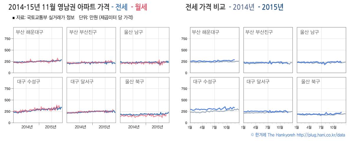 busan-2015-rent-price-big.jpg