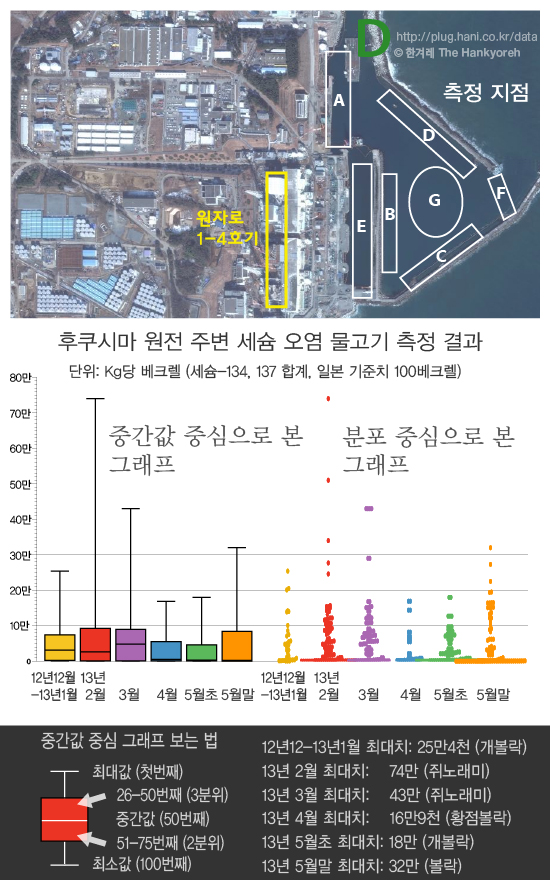 후쿠시마항구.jpg