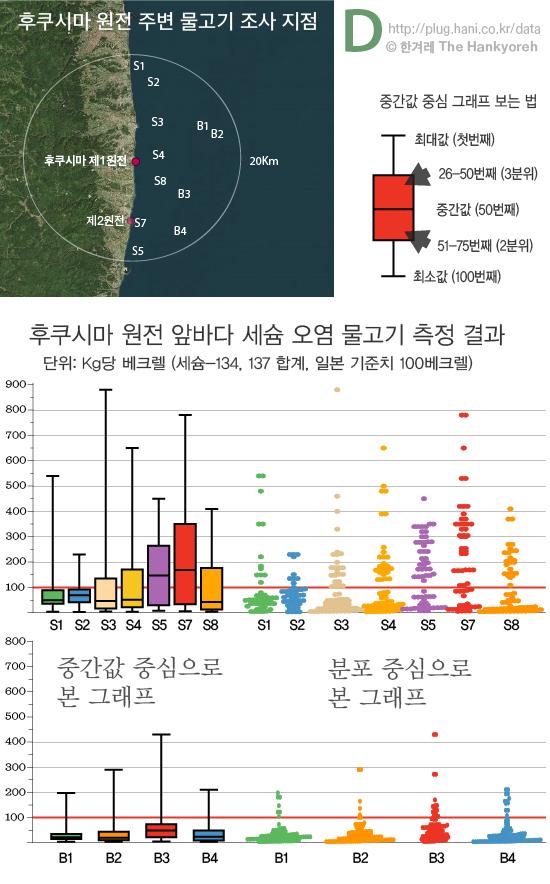 후쿠시마해양.jpg