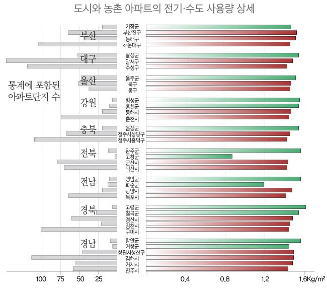 gu-gun-chart.jpg