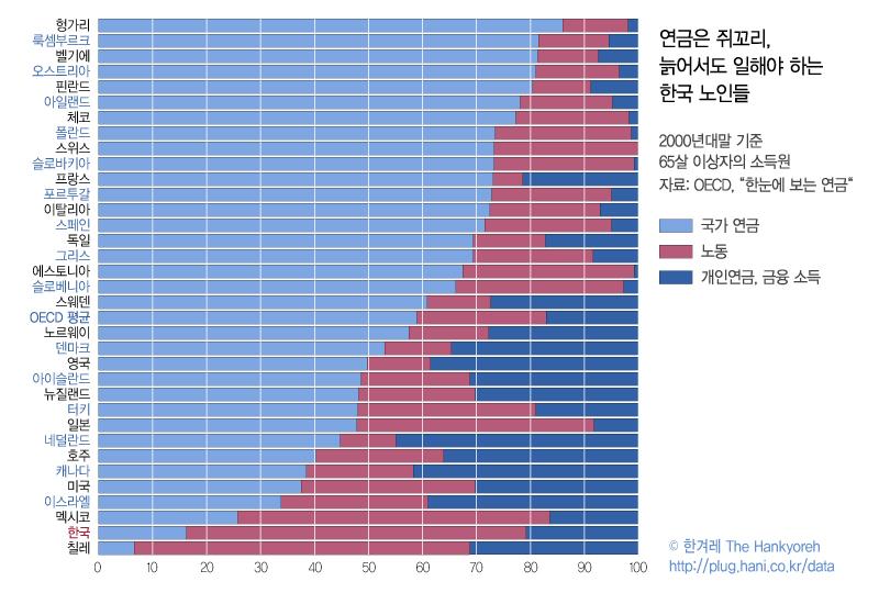 elderly-income.jpg
