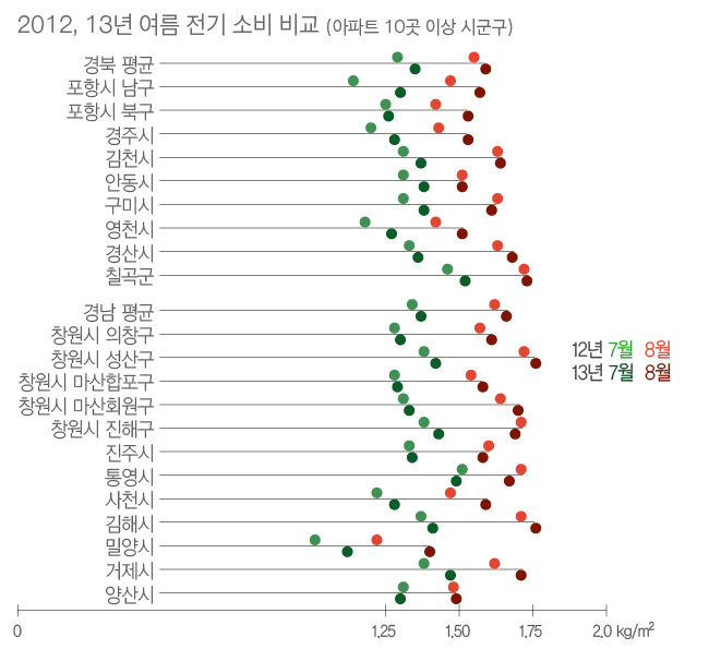 kyungsang.jpg
