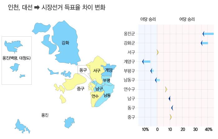 인천.jpg