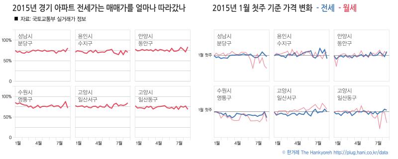 kyunggi-compare1.jpg
