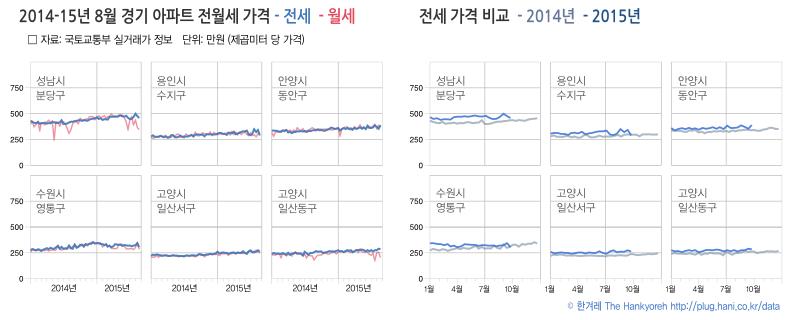 kyunggi-price1.jpg